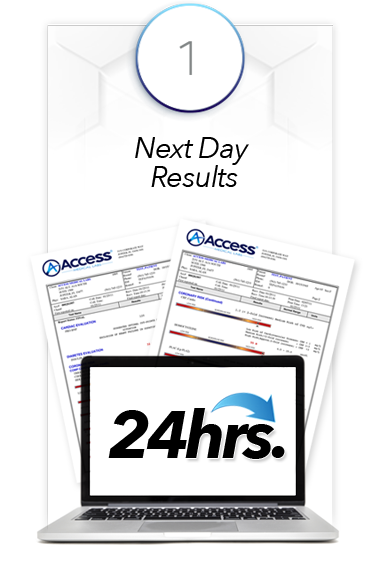 Next Day Results