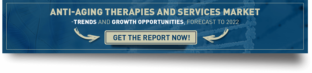 Anti-Aging Therapies and Services Market